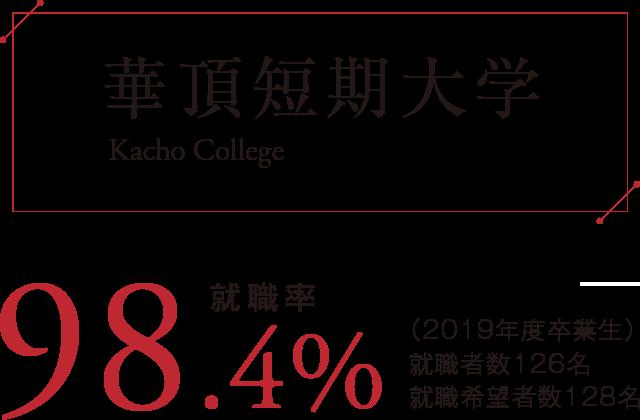 華頂短期大学