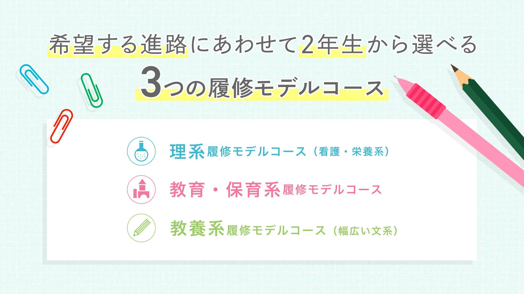 選べる3つの履修コース